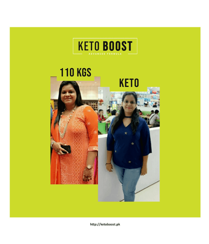Keto Boost - Before and After Results Pakistan