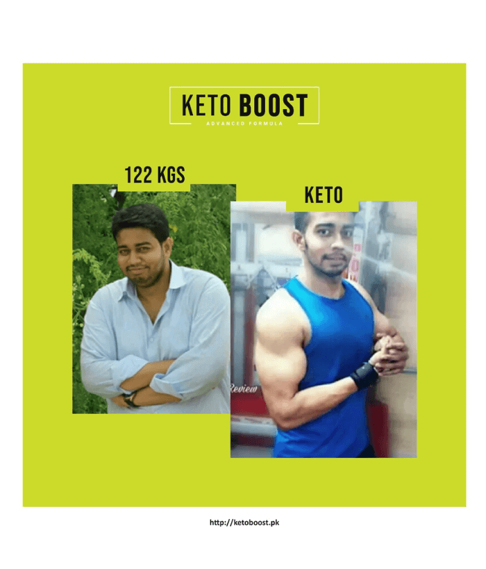 Keto Boost - Before and After Results Pakistan 5